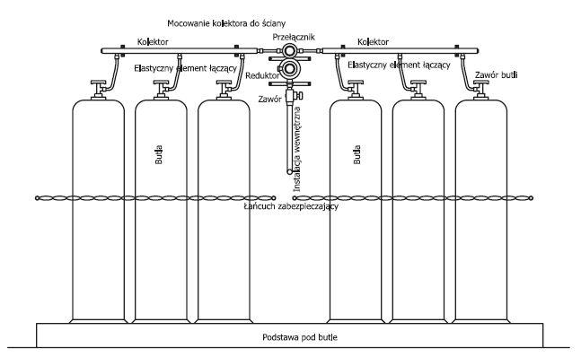 Najnowsze Baterie butli 33 kg - sklep :: Igaz.pl SY79
